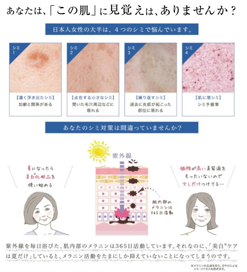 あなたは「この肌」に見覚えはありませんか? 日本人女性の大半は、4つのシミで悩んでいます。 あなたのシミ対策は間違っていませんか?